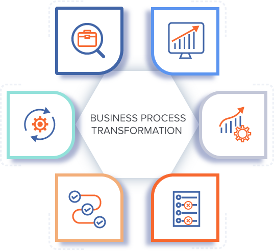 Business Process Transformation